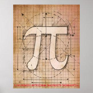 Dibujo del número del pi poster
