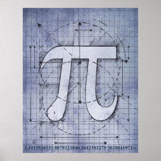 Dibujo del número del pi póster