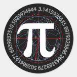 Dibujo del símbolo del pi etiquetas redondas