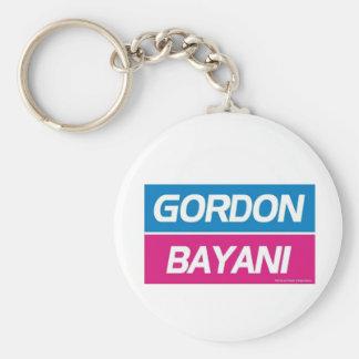 Dick Gordon Llavero