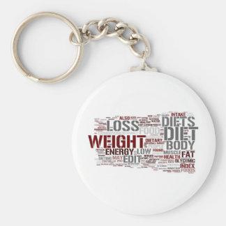Diet Keychain