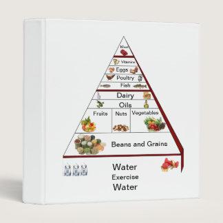 Diet Recipe Book and Tracker Binder