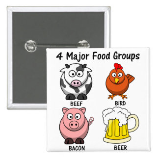 Dieta americana apropiada: Cuatro grupos de alimen Pin