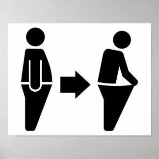 Dieta que suelta el peso póster