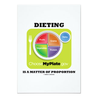 Dieting Is A Matter Of Proportion (MyPlate.gov) Card