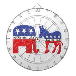 Diferencia entre los republicanos y Demócratas div Tabla Dardos