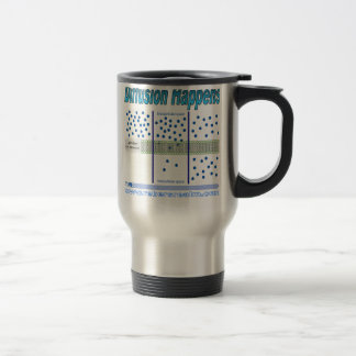 Diffusion Happens 15 Oz Stainless Steel Travel Mug
