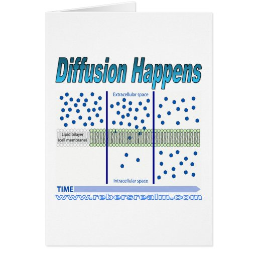 Diffusion Happens Greeting Cards