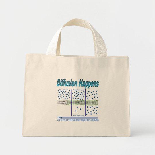 Diffusion Happens Mini Tote Bag