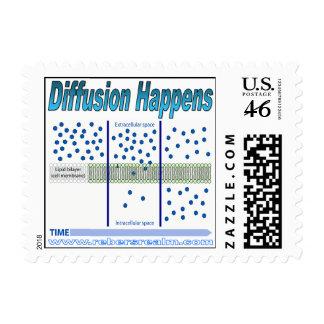 Diffusion Happens Postage