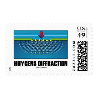 Difracción de Huygens (teoría de onda) Franqueo