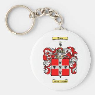 Diggs Basic Round Button Keychain