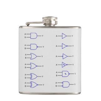 Digital Logic functions electronics Flask