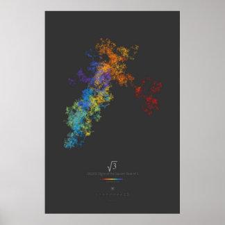 dígitos 100k de la raíz cuadrada de 3 (oscuridad) póster