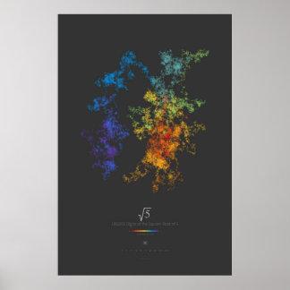 dígitos 100k de la raíz cuadrada de 5 (oscuridad) póster
