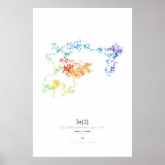 dígitos 100k del logaritmo natural de 2 (luz) póster