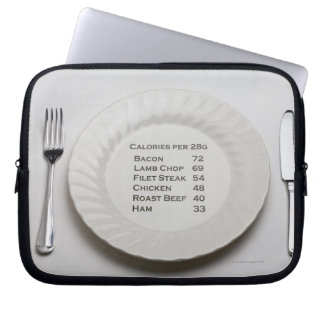 Dinner plate with list of meat calories on it computer sleeve