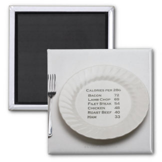 Dinner plate with list of meat calories on it magnet