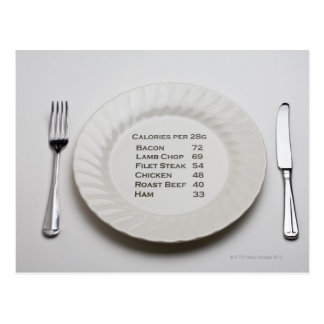Dinner plate with list of meat calories on it postcard