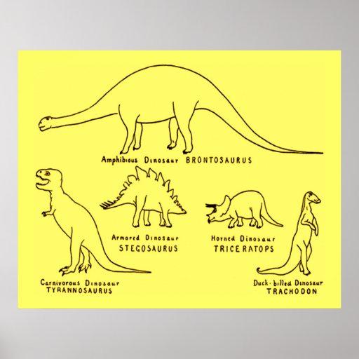 Dinosaur Classification Poster