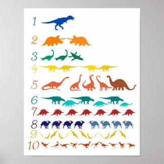 dinosaurio que cuenta la carta poster