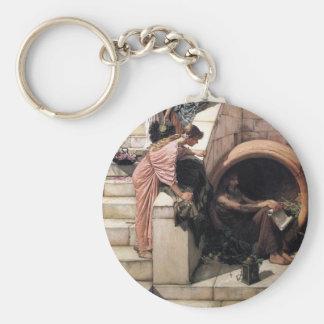 Diogenes Basic Round Button Keychain