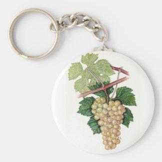 Dionysus & Rhea Collection Basic Round Button Keychain