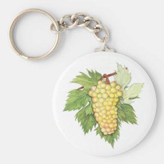 Dionysus & Rhea Collection Keychain
