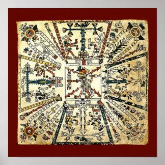 Dios azteca de la muerte de Xiuhtecuhtli Póster