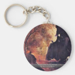 Diptych With Scenes Of Hell. By Hieronymus Bosch Key Chains