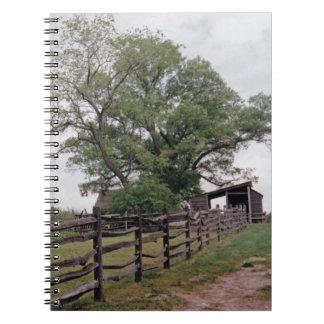 Dirección Cuadernos