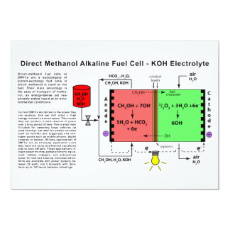 Direct Methanol Alkaline Fuel Cell Diagram 5x7 Paper Invitation Card