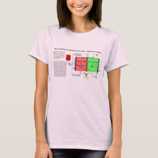 Direct Methanol Alkaline Fuel Cell Diagram T-Shirt