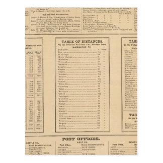 Directorio de negocio de Wilmington Postal