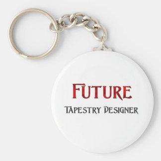 Diseñador futuro de la tapicería llavero redondo tipo pin