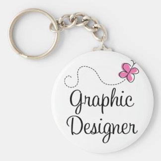 Diseñador gráfico rosado lindo llavero personalizado