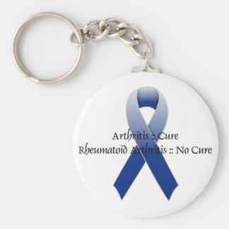 Diseño 4 de la conciencia de Blue Ribbon de la art Llavero Personalizado
