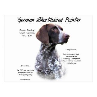 Diseño alemán de la historia del indicador de pelo tarjeta postal