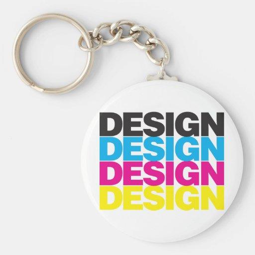 Diseño CMYK Llavero