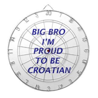 Diseño croata