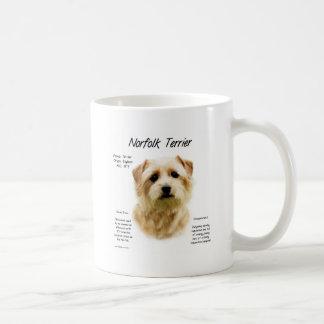 Diseño de la historia de Norfolk Terrier Taza