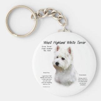 Diseño de la historia de Terrier blanco de montaña Llaveros Personalizados