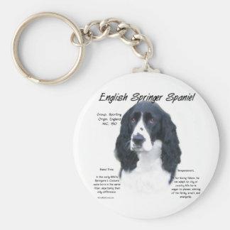 Diseño de la historia del perro de aguas de saltad llavero redondo tipo pin