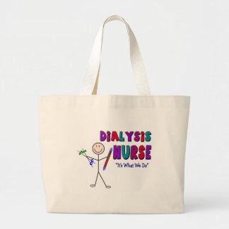 Diseño de la persona del palillo de la enfermera d bolsas lienzo
