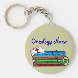 """Diseño de los """"libros"""" de la enfermera de Oncolgoy Llavero Redondo Tipo Pin"""