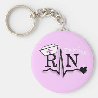 Diseño de los regalos QRS del RN de la enfermera d Llavero Redondo Tipo Pin