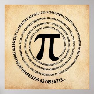 Diseño del espiral del número del pi póster
