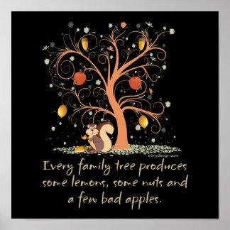 Diseño del humor del árbol de familia póster