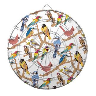 Diseño del modelo del pájaro