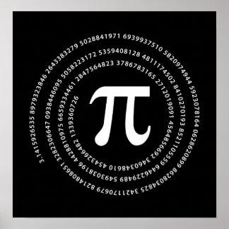 Diseño del número del pi póster